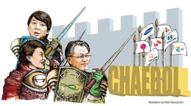 Chaebols Korea