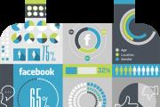 Facebook tiết lộ công cụ thu thập dữ liệu Topic Data