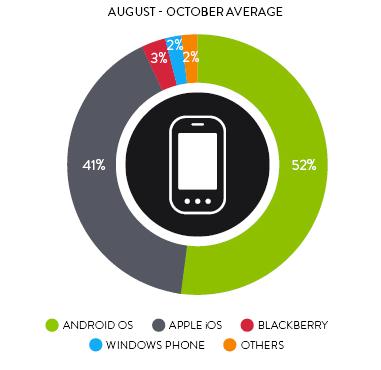 Nielsen 2013 report