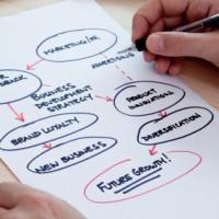 marketing plan